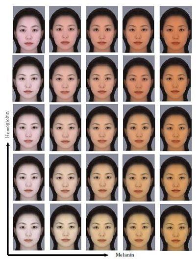 Uzm Dr Hakan Buzoğlu Dermatoloji Uzmanı